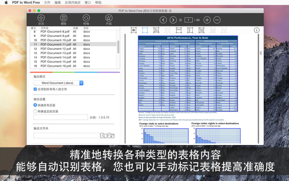 PDF to Word Free for mac 软件截图4